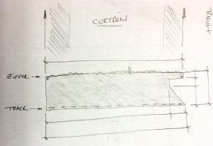 Custom Flap Sketch