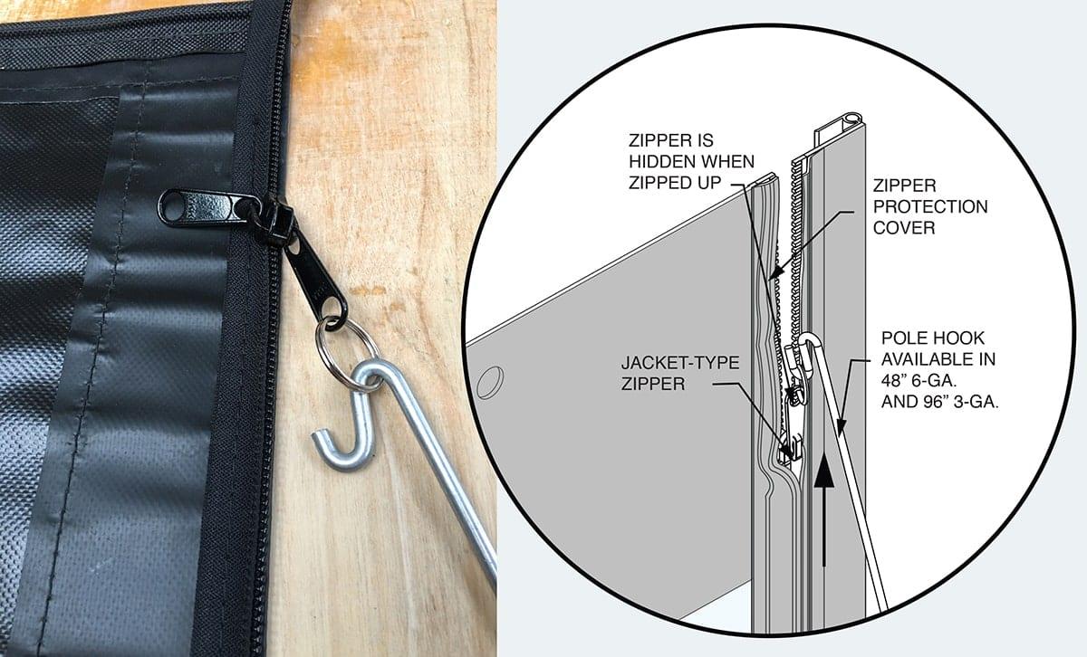 Zipper Min